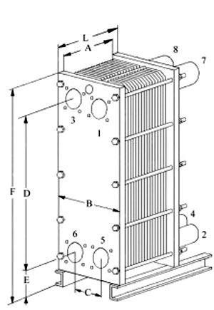 Трехходовой теплообменник схема Кожухотрубный конденсатор Alfa Laval ACFC 240/274 Анжеро-Судженск